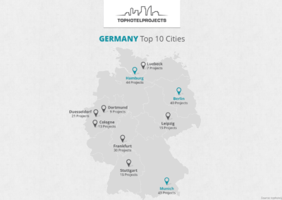 Germany Top 10